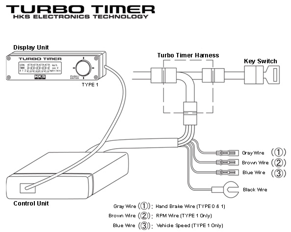 HKS_Turbotimer_diagram?resize=593%2C473&ssl=1 blitz fatt x turbo timer wiring diagram the best wiring diagram 2017 blitz fatt dc turbo timer wiring diagram at gsmx.co