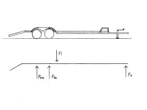 Understanding Trailer Dynamics For That Long Haul  Diesel