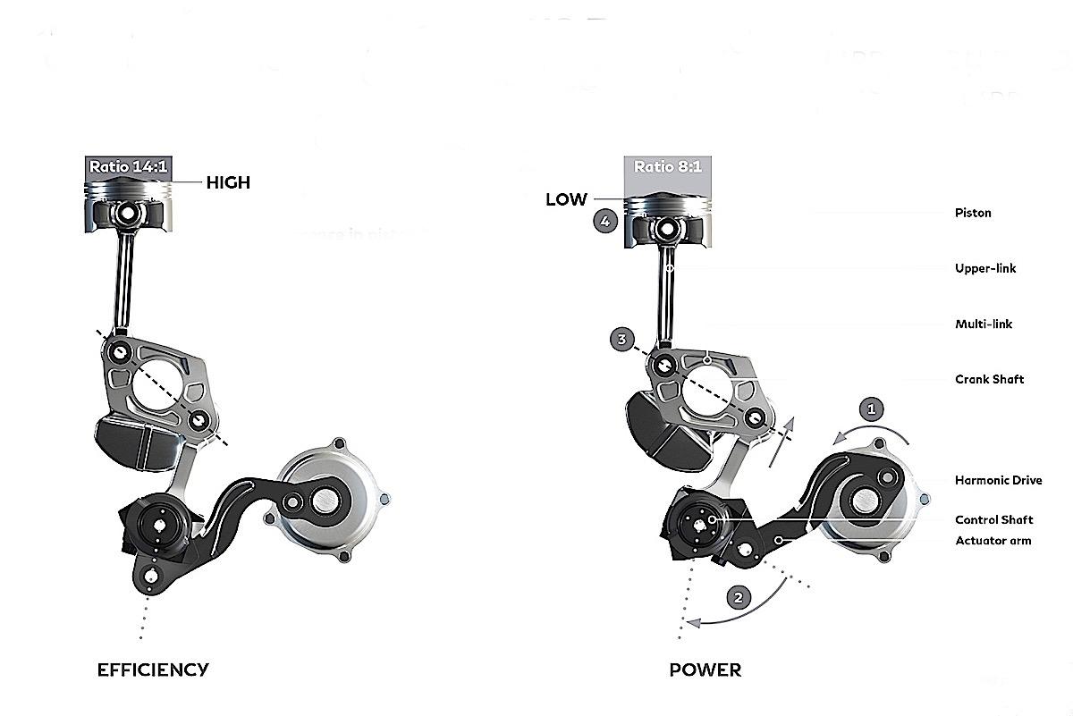 Infiniti Engine Boasts Variable Compression Ratio