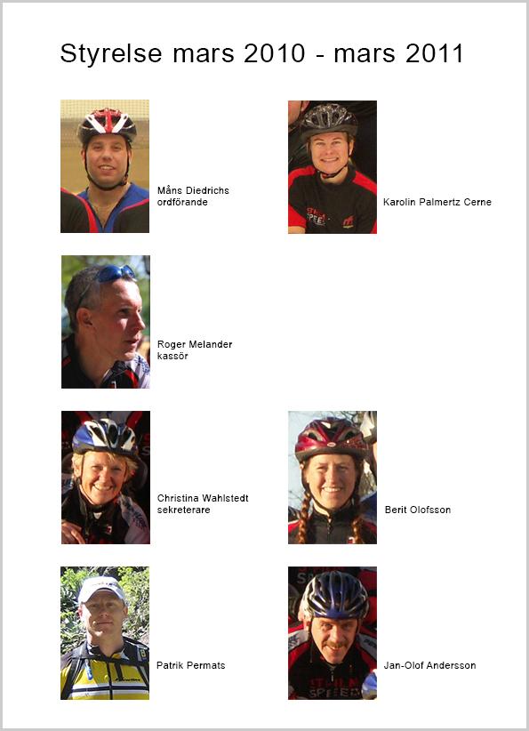 Sthlm Speeds styrelse 2010-03