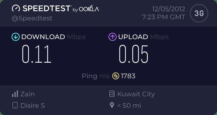 Internet | Kuwait - qEight