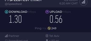 בדיקת מהירות ברשת אורנג' באיזור חדרה