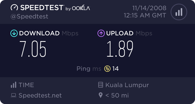 Compared to my home network, the speed is great.