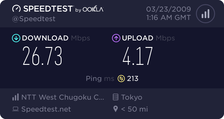 Kecepatan Internet di Jepang, Provider: NTT West Chugoku