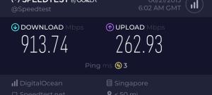 Speedtest VPS