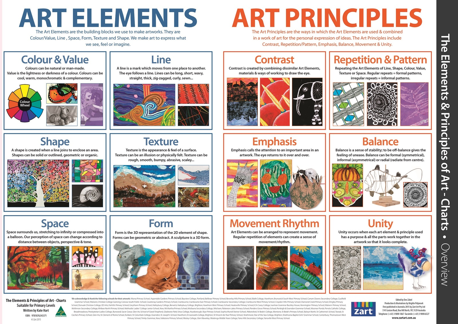 Elements And Principles Of Art Charts Pack Of 13 Suitable For Prep To Year 6