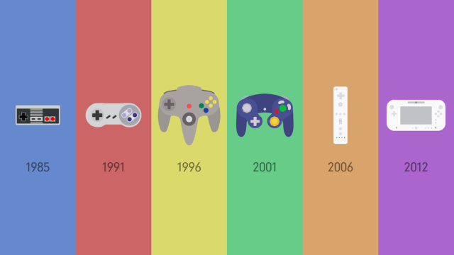 The evolution of Nintendo console controllers by fardanmunshi