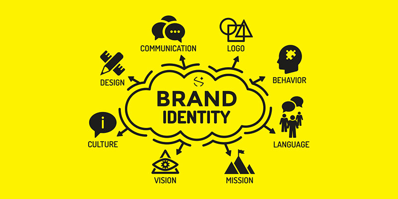 The Importance Of A Brand Identity System | SpellBrand®