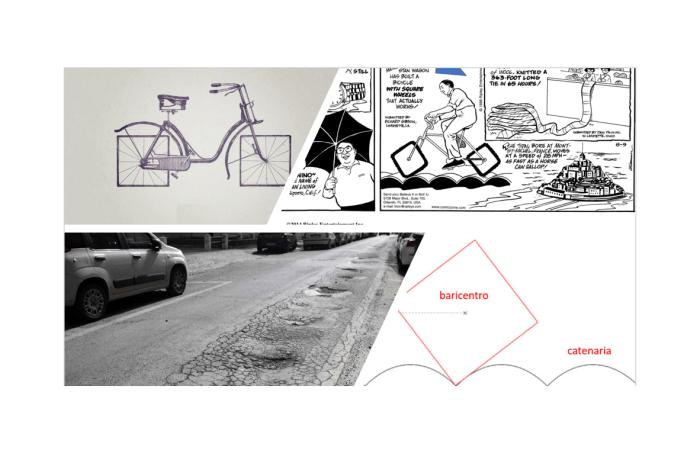 Biciclette e ruote quadrate