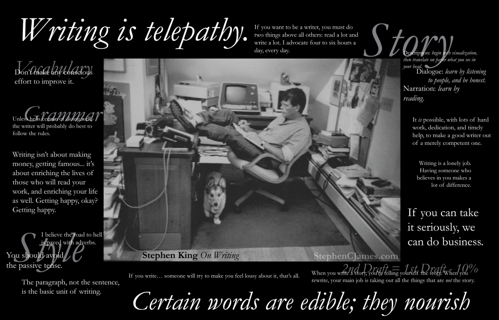 stephen king, on writing, fiction, literature