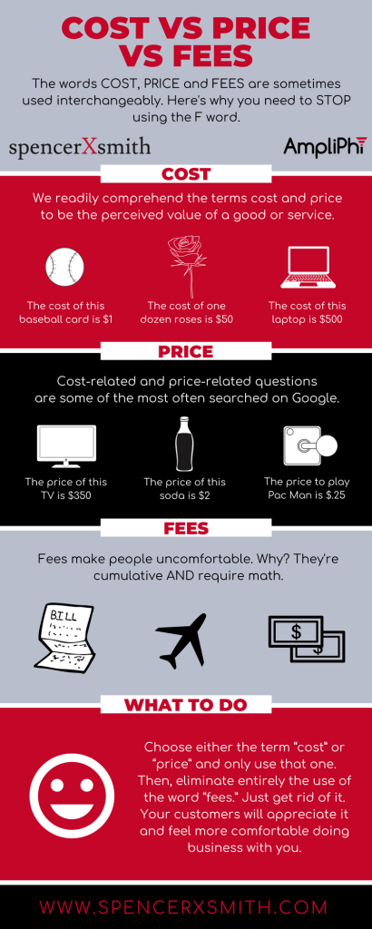 spencerXsmith - cost vs price vs fees infographic