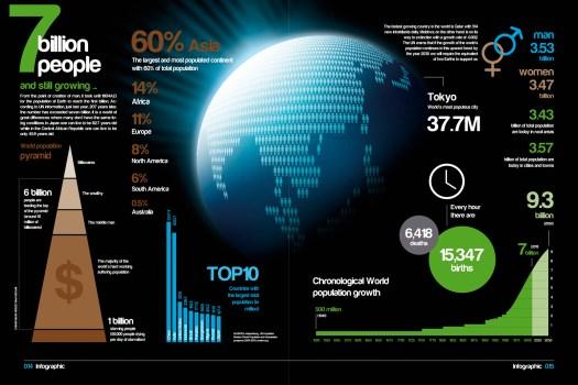 World population image
