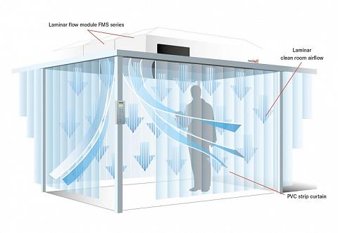 clean room system soft wall spetec gmbh