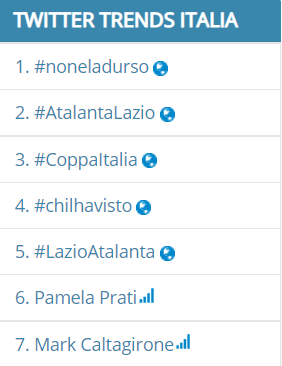auditel-15-maggio-2019-trend-topic-italia