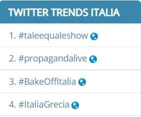 auditel-13-settembre-2019-twitter-trends-italia