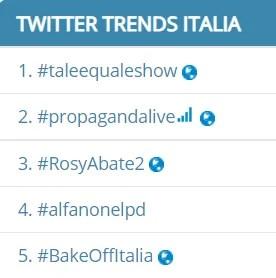 auditel-20-settembre-2019-ascolti-tv-twitter-trends-italia