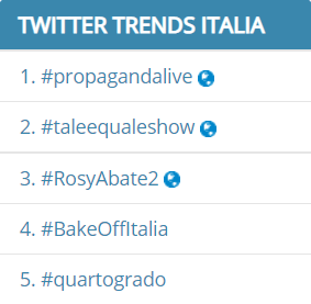 auditel 27 settembre 2019 ascolti tv twitter trends italia