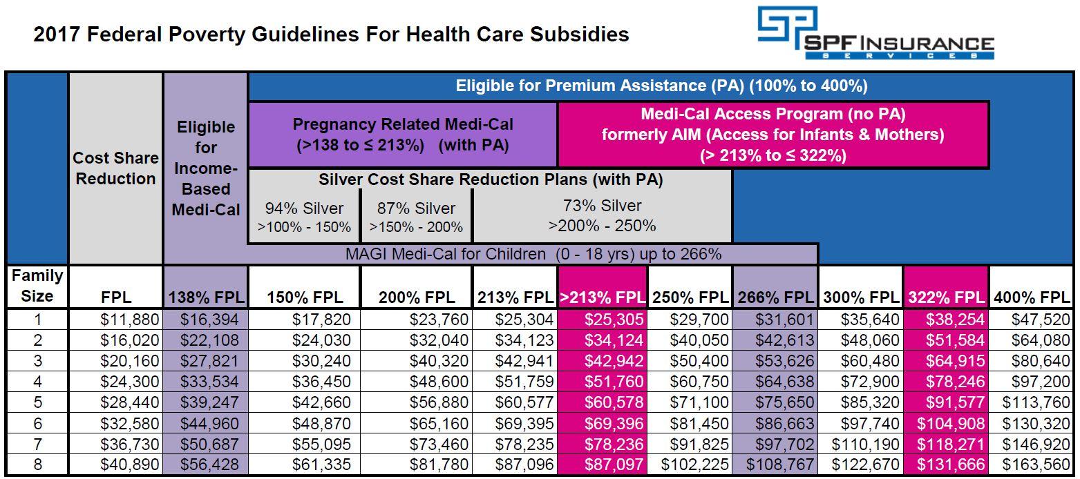 Best Long Term Care Insurance Plans