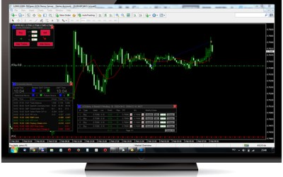 Overview: SphereTester   MT4 Trades Simulator with real-time calendar feature