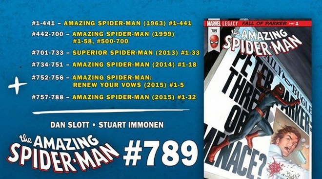 Amazing Spider-Man And Venom Marvel Legacy Numbering Explained