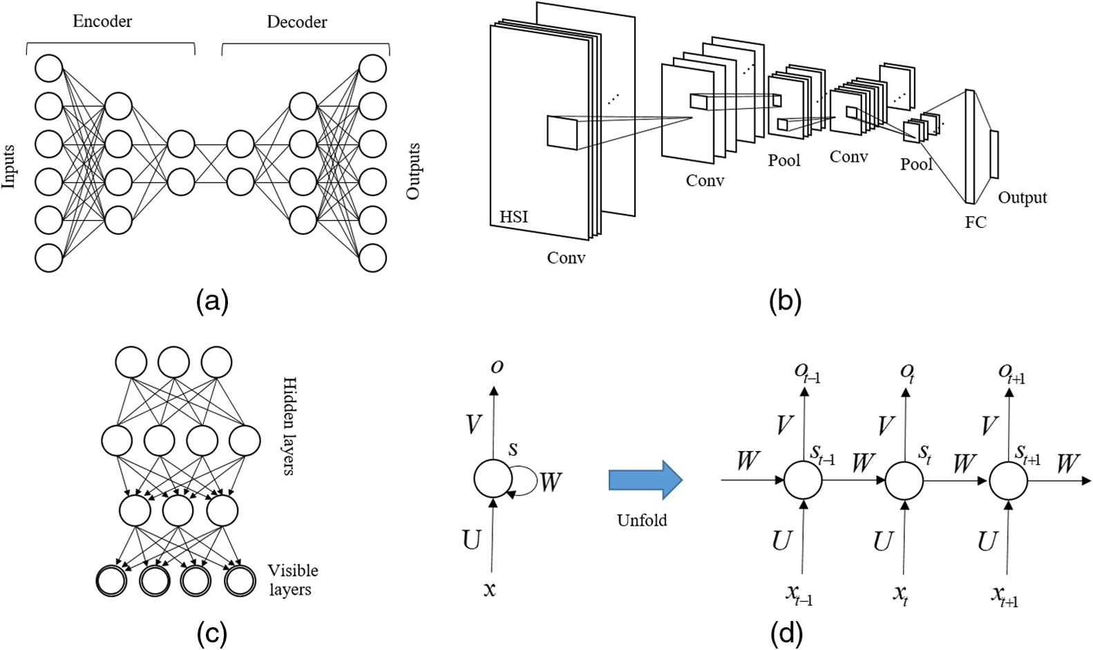 Deep Well Wiring Diagram