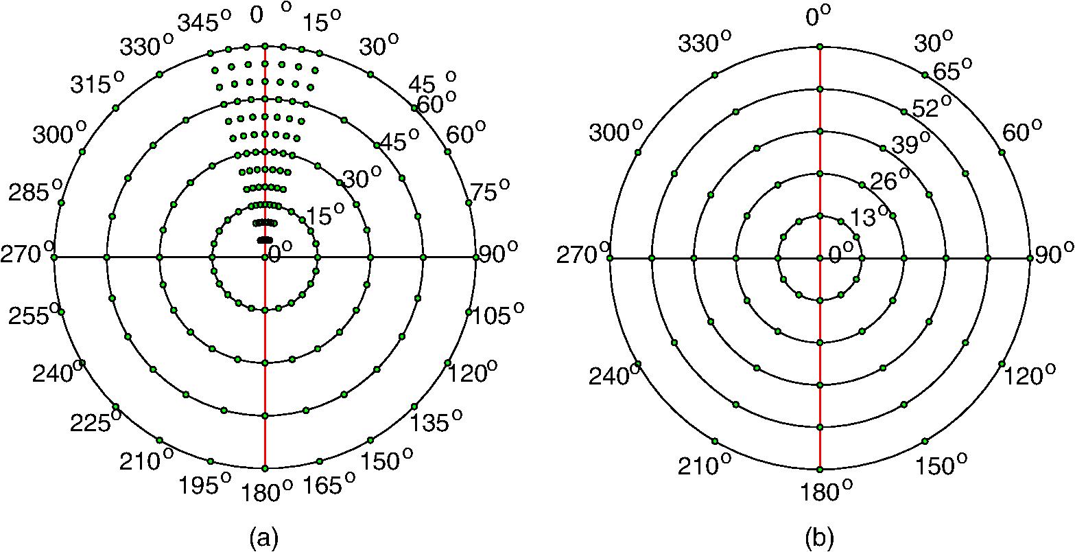 Ir Remote For Raspberry Pi | Wiring Diagram Database