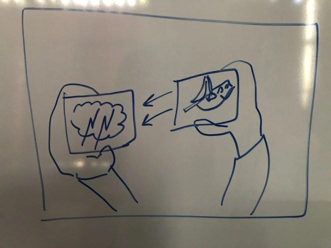 Carto - Concept sketch