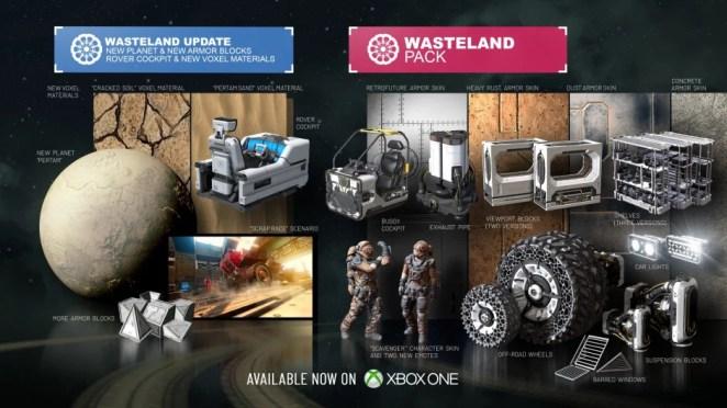 Space Engineers: Wasteland