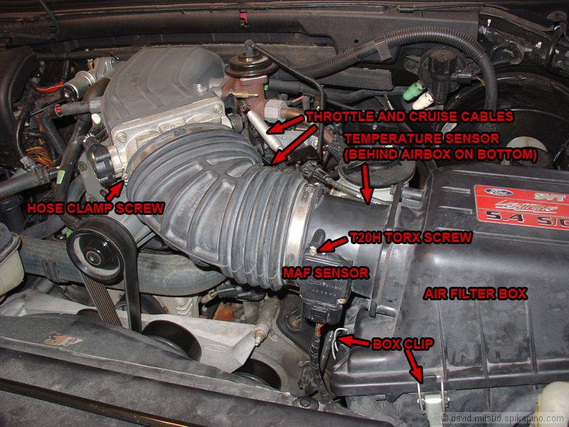 F250 Fuel Pump Pressure Sensor