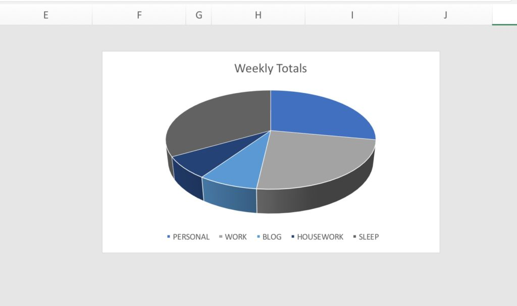 Time Tracking Spreadsheet Pie Chart