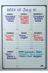 Board Meal Planning