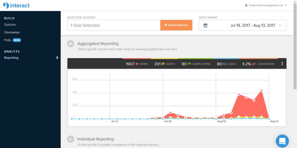 Interact Analytics | SpikedParenting Interact Tutorial