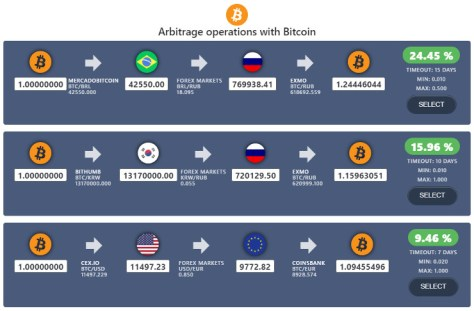 Bitcoin and altcoin arbitrage automated returns