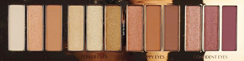 charlotte tilbury stars in your eyes palette review swatches