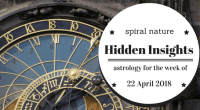 Hidden Insights: Astrology for the week of 22 April 2018