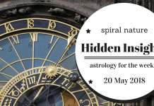 Hidden Insights: Astrology for the week of 20 may 2018