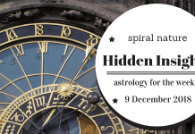 Hidden Insights: Astrology for the week of 9 December 2018