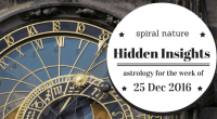 Hidden Insights: Astrology for the week of 25 December 2016
