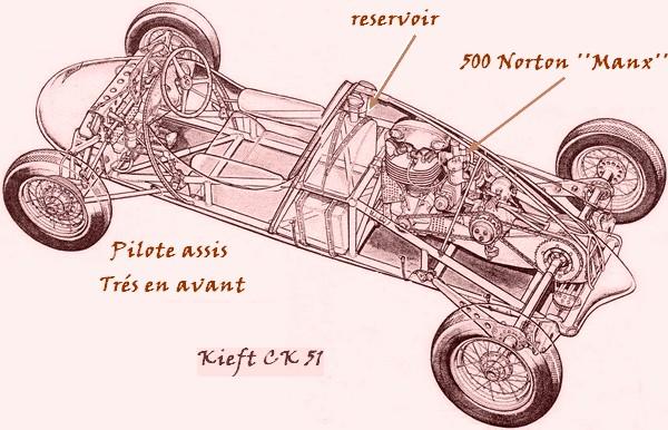 Kieft CK51 cutaway.jpg  76 dpi  Filtre