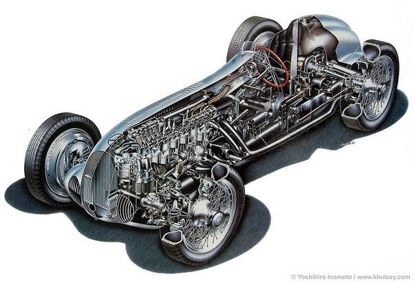 FILTRE 1937MercedesBenzW125
