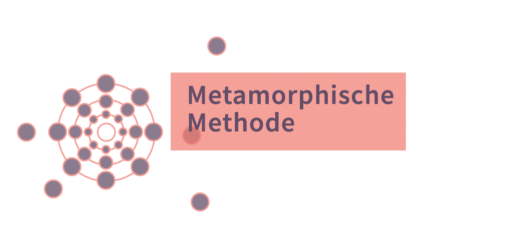 Metamorphische Methode