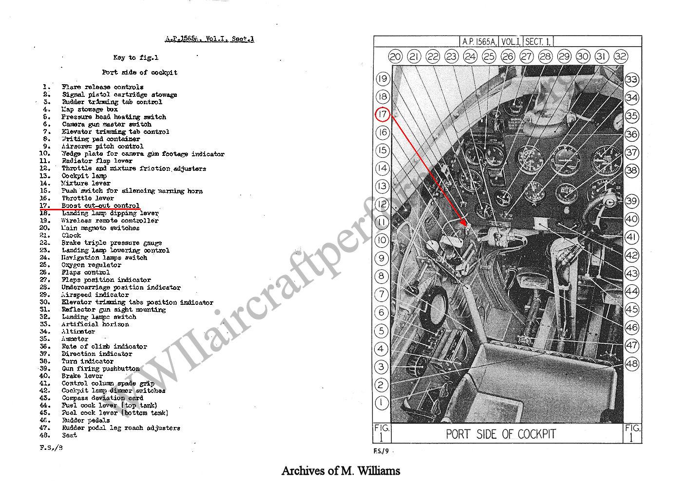 Did Wright Aeronautical Invent War Emergency Power