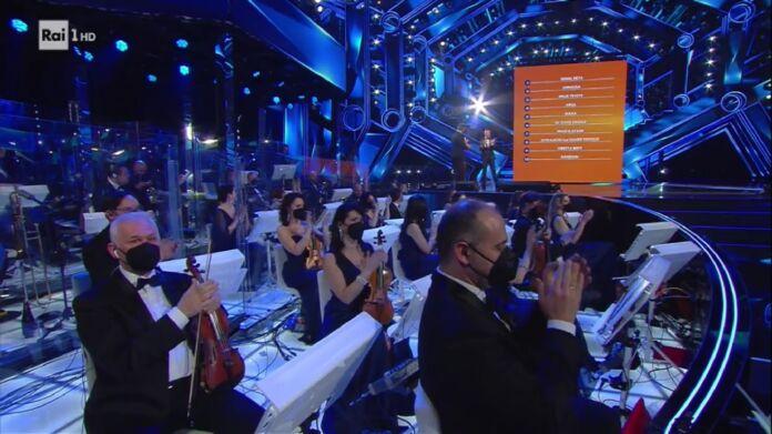 Sanremo 2021, la classifica della quarta serata (sala stampa) e generale