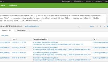Phantom Elasticsearch Integration | Igor Garofano blog