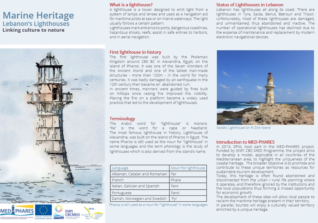 Marine Heritage Lebanon's Lighthouses Linking culture to
