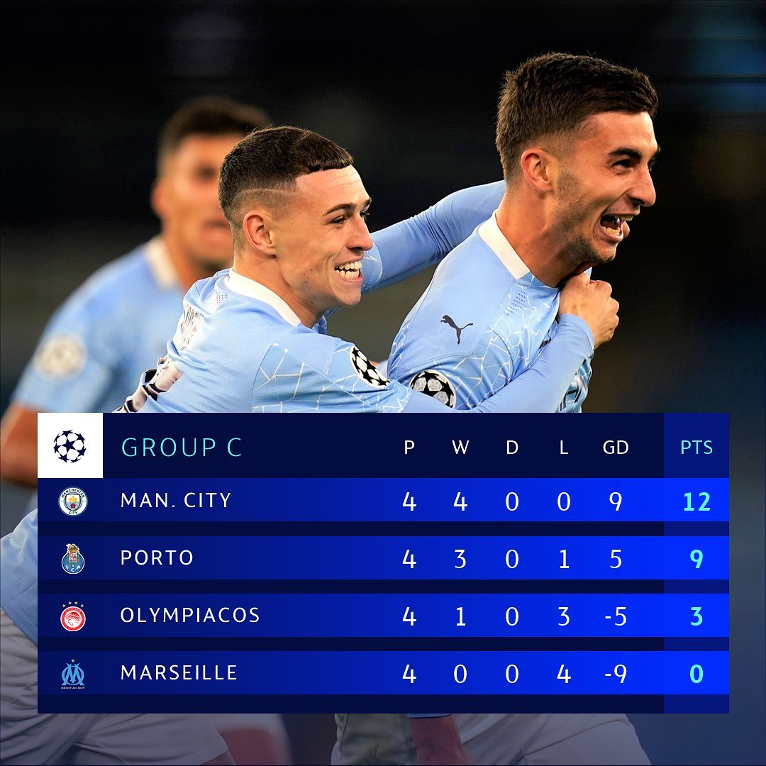 City into last 16,  Porto looking good   Who's been the best player in this gro...