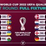 MATCH SCHEDULE FIFA WORLD CUP 2022: UEFA QUALIFIERS | 1ST ROUND