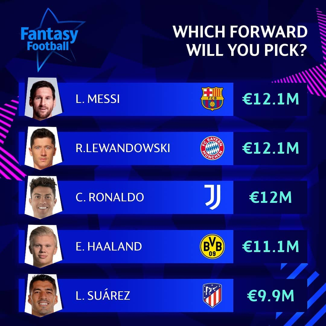 Fantasy football: Which forward will you pick?    Click the link in our bio to ...