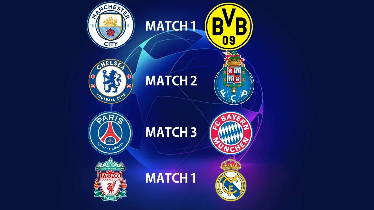 UEFA Champions League Quarter Final Draw Results | UCL 2021 Draw