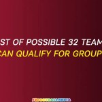world cup 2022 qualified teams.32 teams qualified to world cup 2022